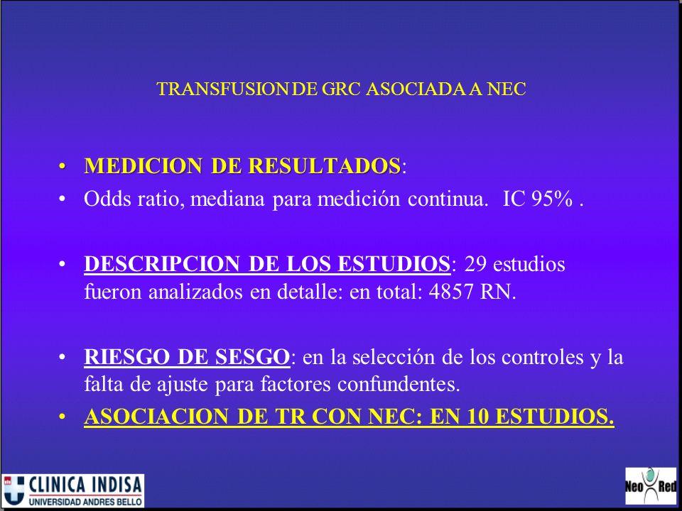 TRANSFUSION DE GRC ASOCIADO A NEC EN TOTAL: 12 ESTUDIOS 2 estudios no pudieron ser incl.