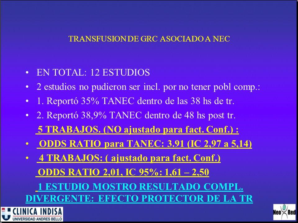 TRANSFUSION DE GRC ASOCIADO A NEC TANEC - NEC NO TANEC - NO NEC N TOTAL MALLY 2006 6 11 17 PERCIACCANTE 2008 EPOCA 1 Y EPOCA 2.