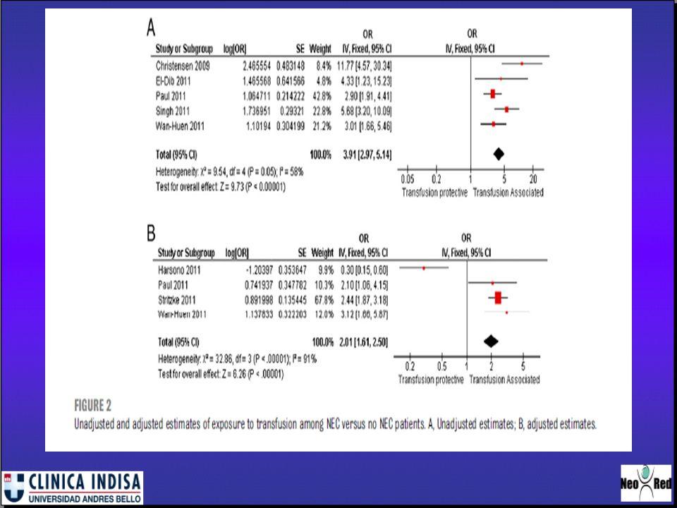 RANITIDINA E INFECCIONES, NEC Y MORTALIDAD EN VLBW METODO 2 cohortes de VLWB: 1 tto con ranitidina, la otra no.