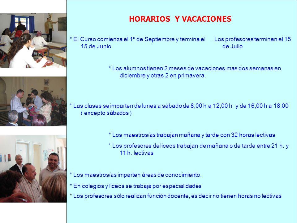 HORARIOS Y VACACIONES * El Curso comienza el 1º de Septiembre y termina el 15 de Junio. Los profesores terminan el 15 de Julio * Los alumnos tienen 2