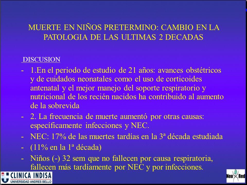MUERTE EN NIÑOS PRETERMINO: CAMBIO EN LA PATOLOGIA DE LAS ULTIMAS 2 DECADAS DISCUSION -1.En el periodo de estudio de 21 años: avances obstétricos y de