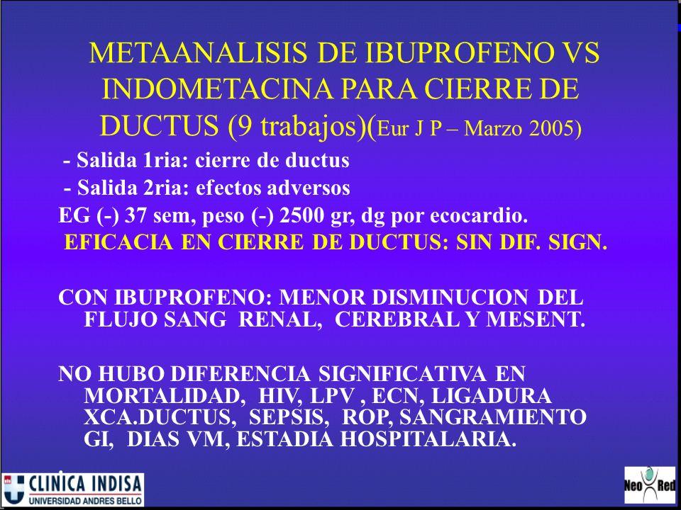METAANALISIS DE IBUPROFENO VS INDOMETACINA PARA CIERRE DE DUCTUS (9 trabajos)( Eur J P – Marzo 2005) - Salida 1ria: cierre de ductus - Salida 2ria: ef