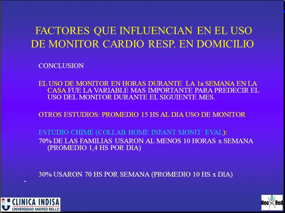 FACTORES QUE INFLUENCIAN EN EL USO DE MONITOR CARDIO RESP. EN DOMICILIO CONCLUSION EL USO DE MONITOR EN HORAS DURANTE LA 1a SEMANA EN LA CASA FUE LA V