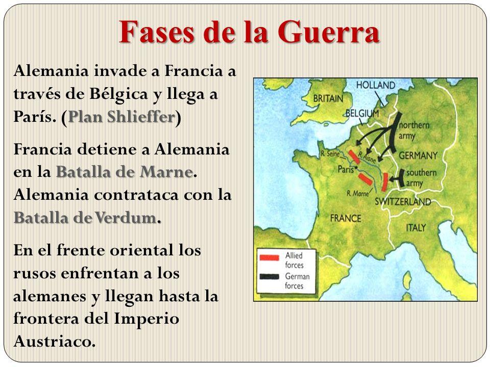 Fases de la Guerra Plan Shlieffer Alemania invade a Francia a través de Bélgica y llega a París. (Plan Shlieffer) Batalla de Marne Batalla de Verdum.