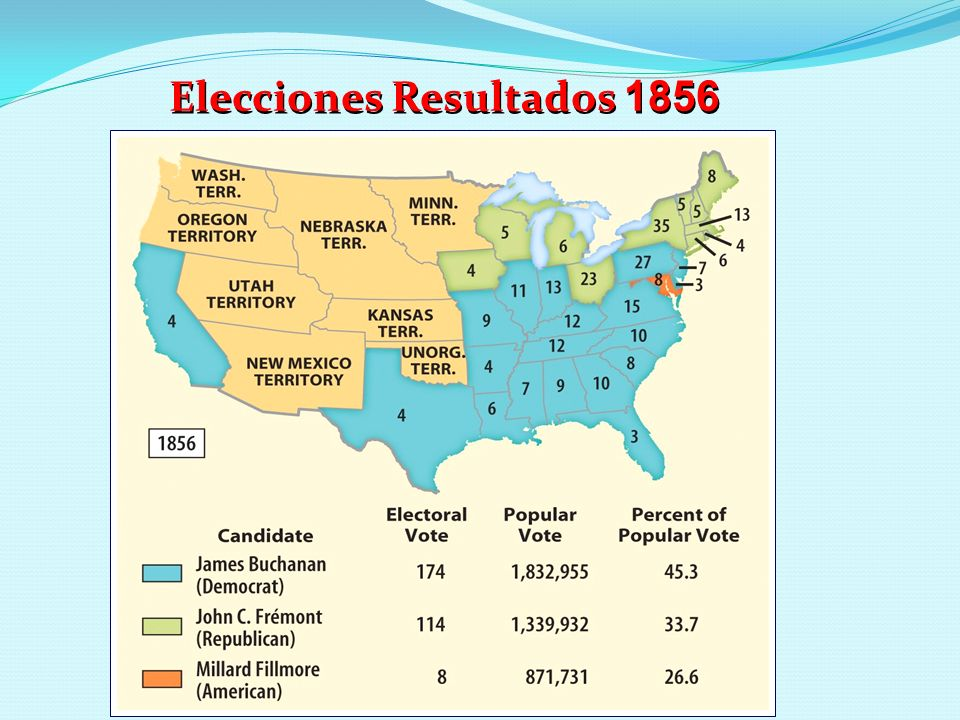 Elecciones Resultados 1856