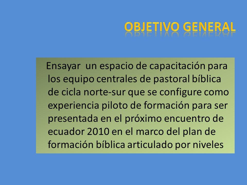 Reflexionar grupalmente acerca de la situación actual de la LCOPB en América Latina y concretamente en los países representados en el grupo-clase.