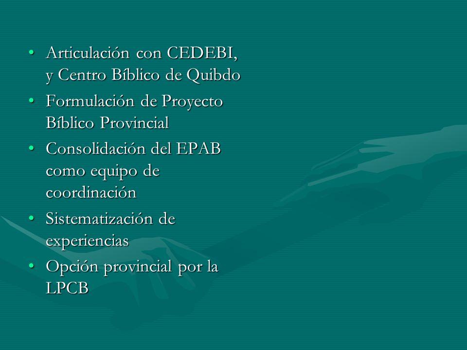 Articulación con CEDEBI, y Centro Bíblico de QuibdoArticulación con CEDEBI, y Centro Bíblico de Quibdo Formulación de Proyecto Bíblico ProvincialFormu