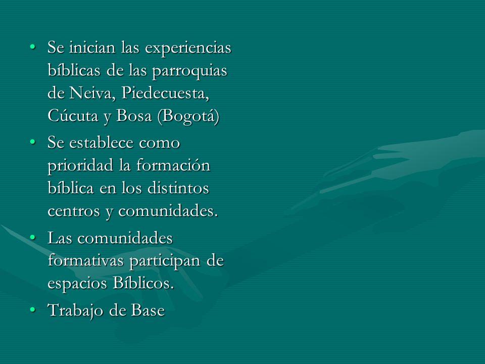 Se inician las experiencias bíblicas de las parroquias de Neiva, Piedecuesta, Cúcuta y Bosa (Bogotá)Se inician las experiencias bíblicas de las parroq