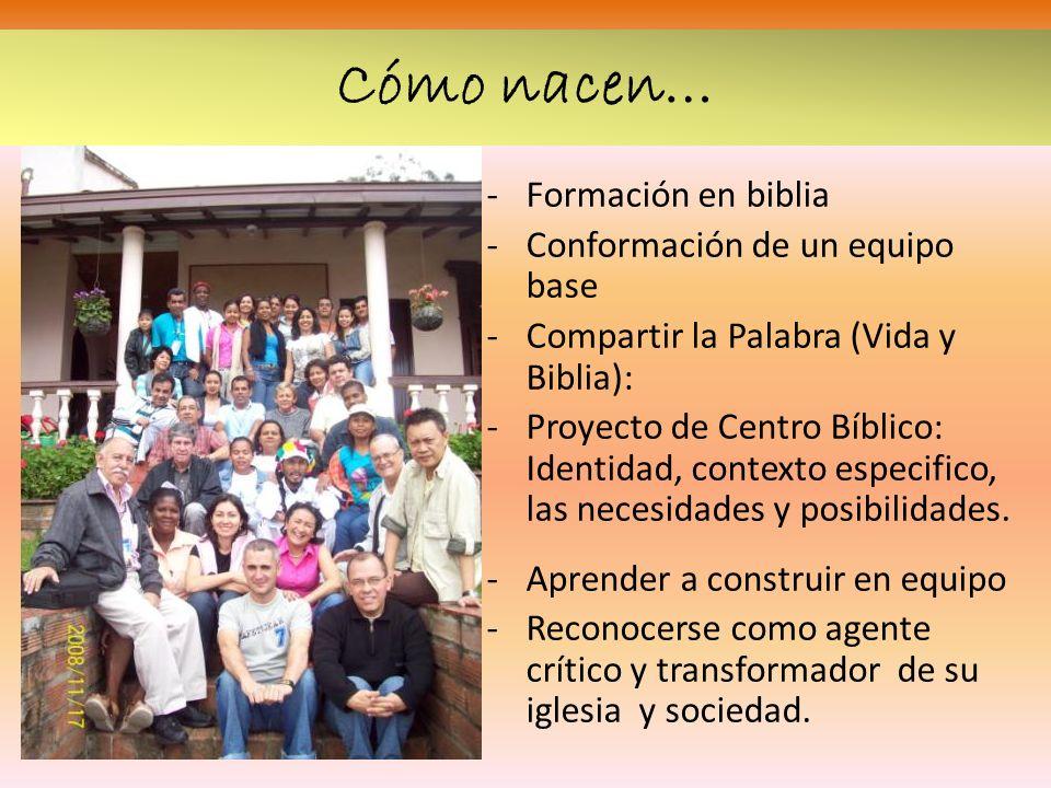 Cómo nacen… -Formación en biblia -Conformación de un equipo base -Compartir la Palabra (Vida y Biblia): -Proyecto de Centro Bíblico: Identidad, contex