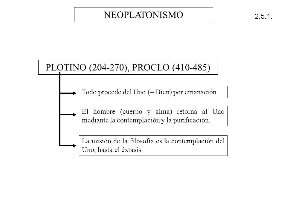 NEOPLATONISMO PLOTINO (204-270), PROCLO (410-485) Todo procede del Uno (= Bien) por emanación El hombre (cuerpo y alma) retorna al Uno mediante la con
