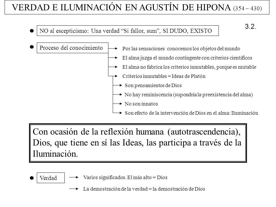 VERDAD E ILUMINACIÓN EN AGUSTÍN DE HIPONA (354 – 430) NO al escepticismo: Una verdad Si fallor, sum, SI DUDO, EXISTO Proceso del conocimiento Por las
