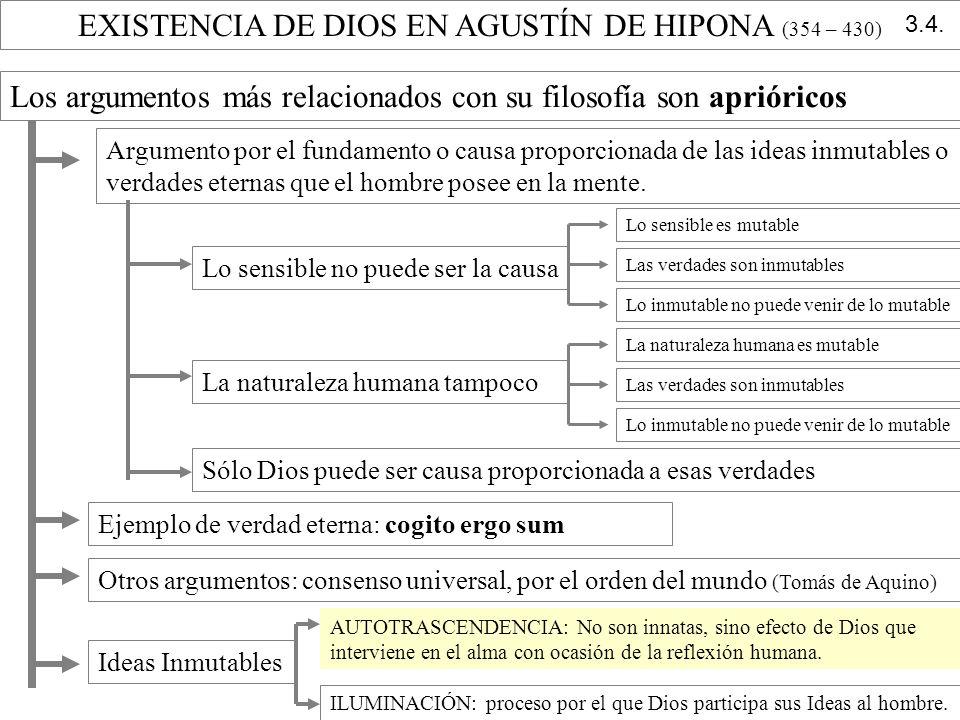 EXISTENCIA DE DIOS EN AGUSTÍN DE HIPONA (354 – 430) Los argumentos más relacionados con su filosofía son aprióricos Argumento por el fundamento o caus