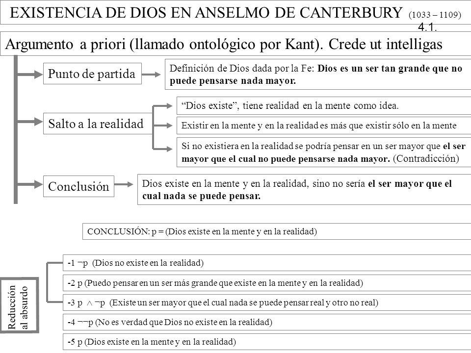 EXISTENCIA DE DIOS EN ANSELMO DE CANTERBURY (1033 – 1109) Argumento a priori (llamado ontológico por Kant). Crede ut intelligas Punto de partida Defin