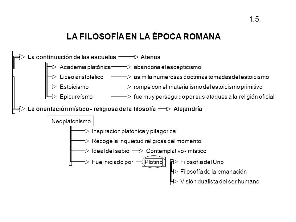 PROBLEMAS DE LA FILOSOFÍA MEDIEVAL Ontología Mundo creado y Dios creador.