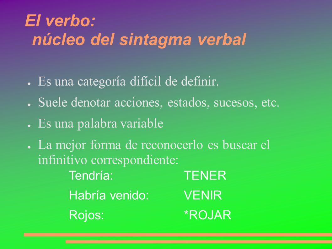 Los «accidentes» del verbo Son las variaciones o cambios que puede sufrir el verbo Los llamados «tiempos» verbales se diferencian por los accidentes que presentan Son: Persona Número Tiempo Modo Aspecto Voz (Género)