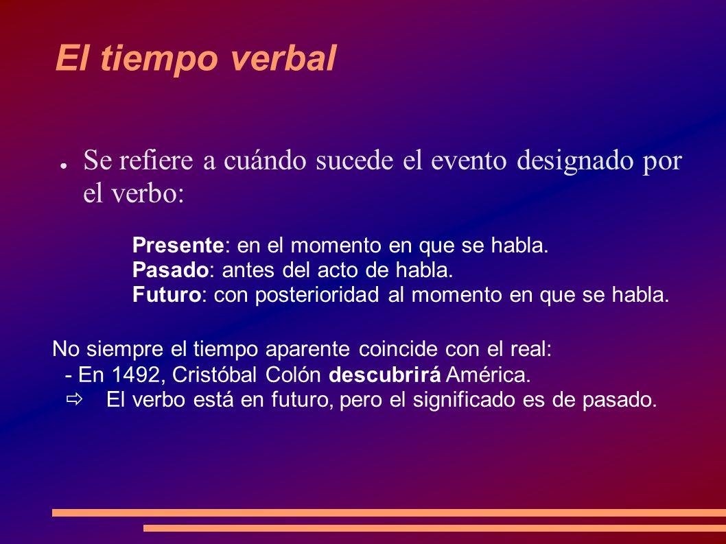 El modo Señala la manera (modo) como el hablante considera la acción del verbo: Modo indicativo: el hablante considera la acción de manera normal: El tren entrará en la estación dentro de diez minutos.