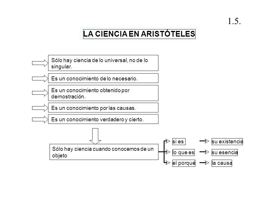 GRADOS DE CONOCIMIENTO 3.2.