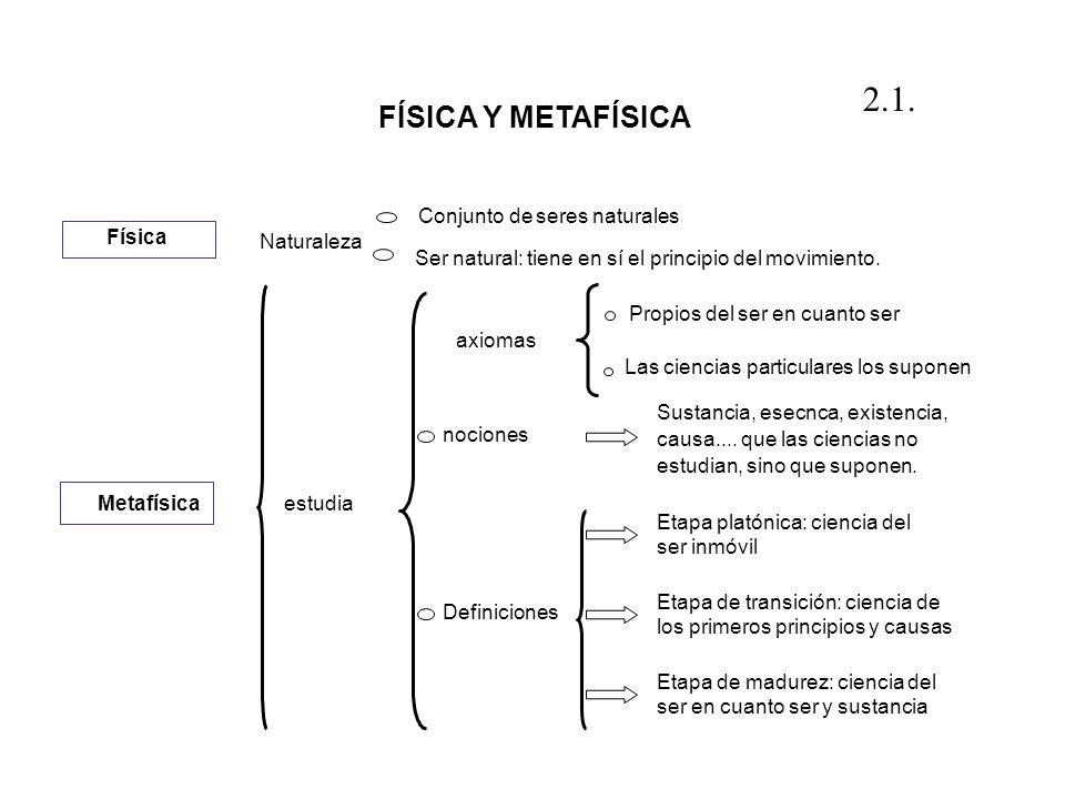 Naturaleza Física Metafísicaestudia Sustancia, esecnca, existencia, causa.... que las ciencias no estudian, sino que suponen. Conjunto de seres natura