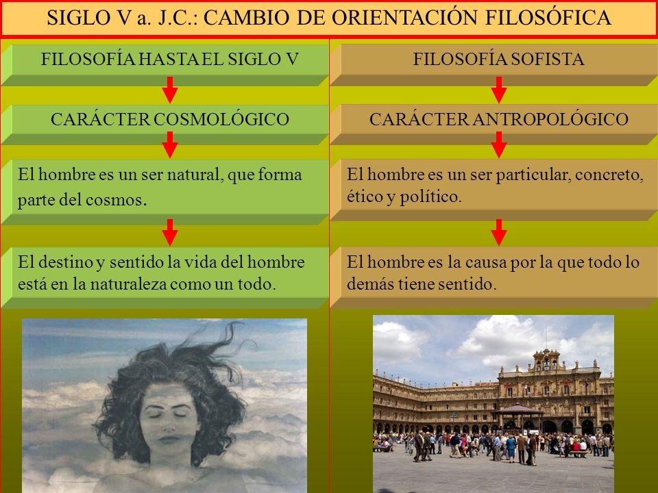 FILOSOFÍA HASTA EL SIGLO VFILOSOFÍA SOFISTA CARÁCTER COSMOLÓGICOCARÁCTER ANTROPOLÓGICO El hombre es un ser natural, que forma parte del cosmos. El hom