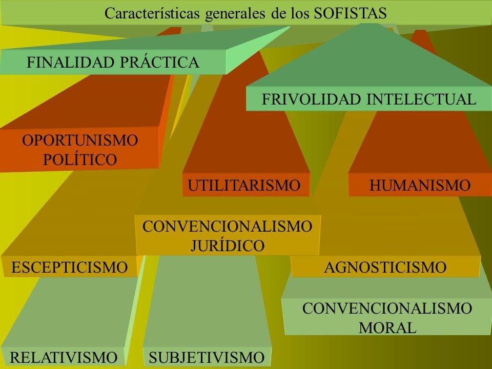 Características generales de los SOFISTAS RELATIVISMOSUBJETIVISMO CONVENCIONALISMO MORAL ESCEPTICISMOAGNOSTICISMO CONVENCIONALISMO JURÍDICO OPORTUNISM
