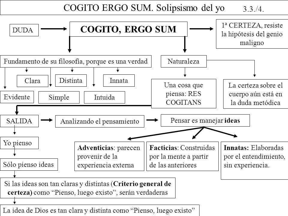 COGITO ERGO SUM. Solipsismo del yo DUDA COGITO, ERGO SUM 1ª CERTEZA, resiste la hipótesis del genio maligno Fundamento de su filosofía, porque es una