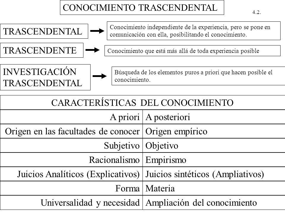 CONOCIMIENTO TRASCENDENTAL TRASCENDENTAL Conocimiento independiente de la experiencia, pero se pone en comunicación con ella, posibilitando el conocim