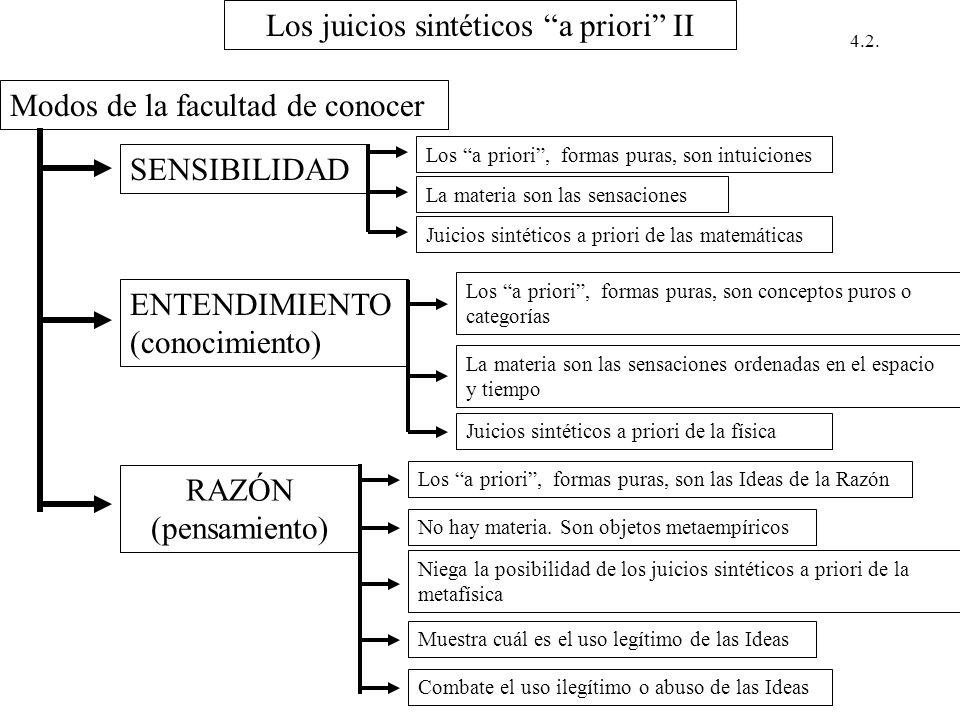 Los juicios sintéticos a priori II Modos de la facultad de conocer SENSIBILIDAD Los a priori, formas puras, son intuiciones La materia son las sensaci