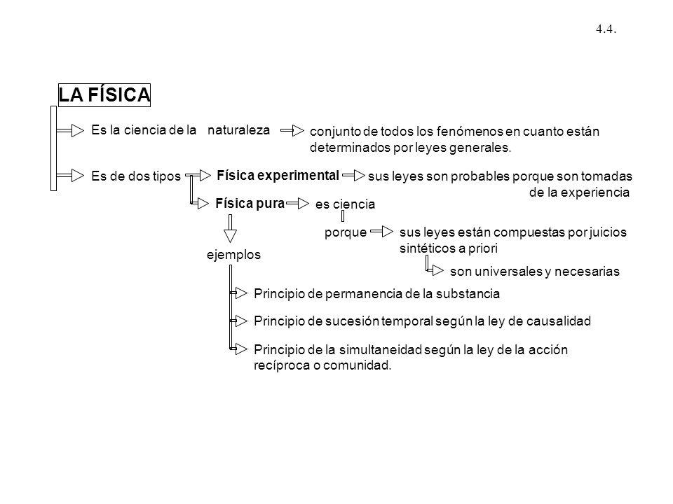 LA FÍSICA Es la ciencia de la naturaleza conjunto de todos los fenómenos en cuanto están determinados por leyes generales. Es de dos tipos Física expe
