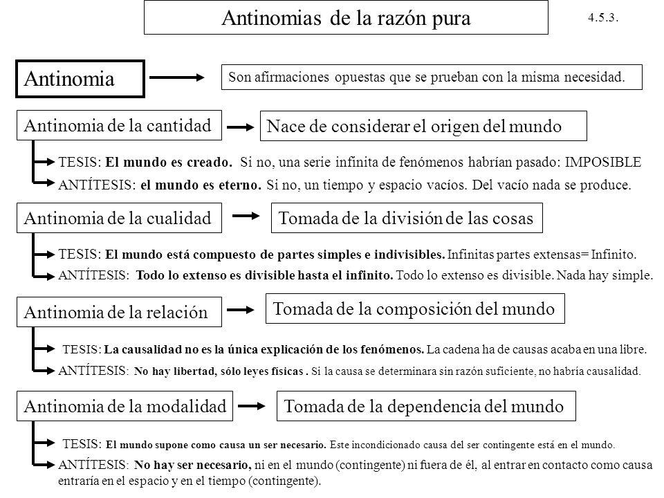 Antinomias de la razón pura Antinomia Son afirmaciones opuestas que se prueban con la misma necesidad. Antinomia de la cantidad Nace de considerar el