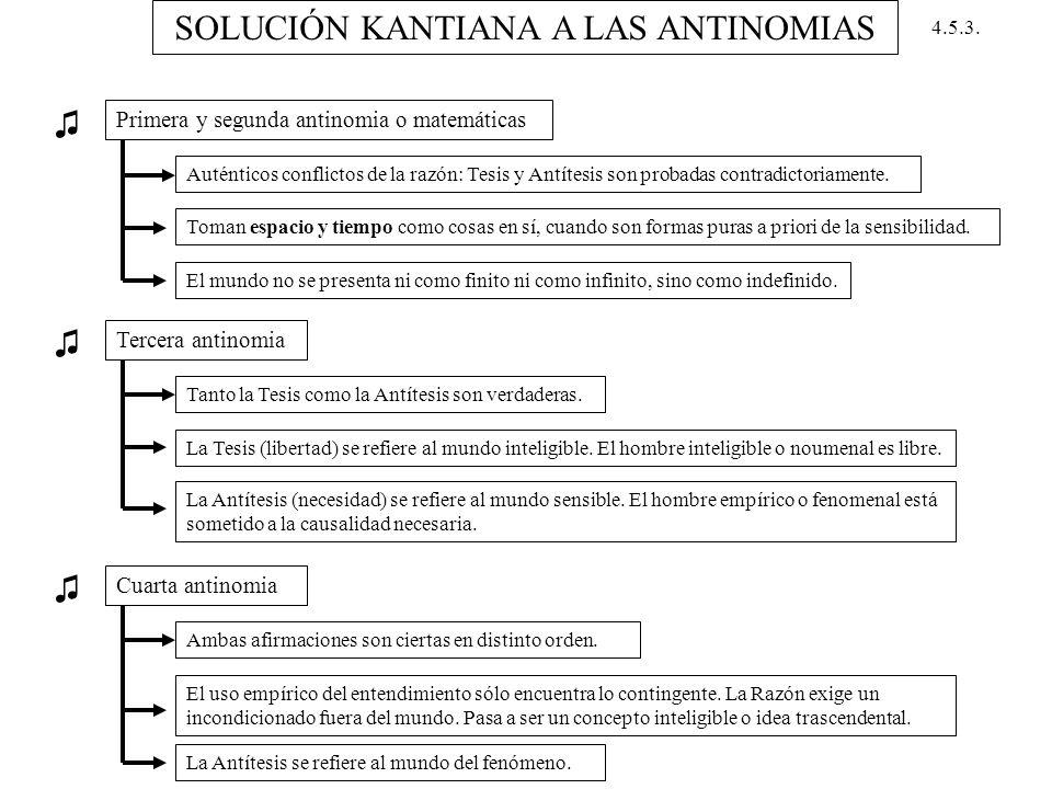 SOLUCIÓN KANTIANA A LAS ANTINOMIAS Primera y segunda antinomia o matemáticas Auténticos conflictos de la razón: Tesis y Antítesis son probadas contrad