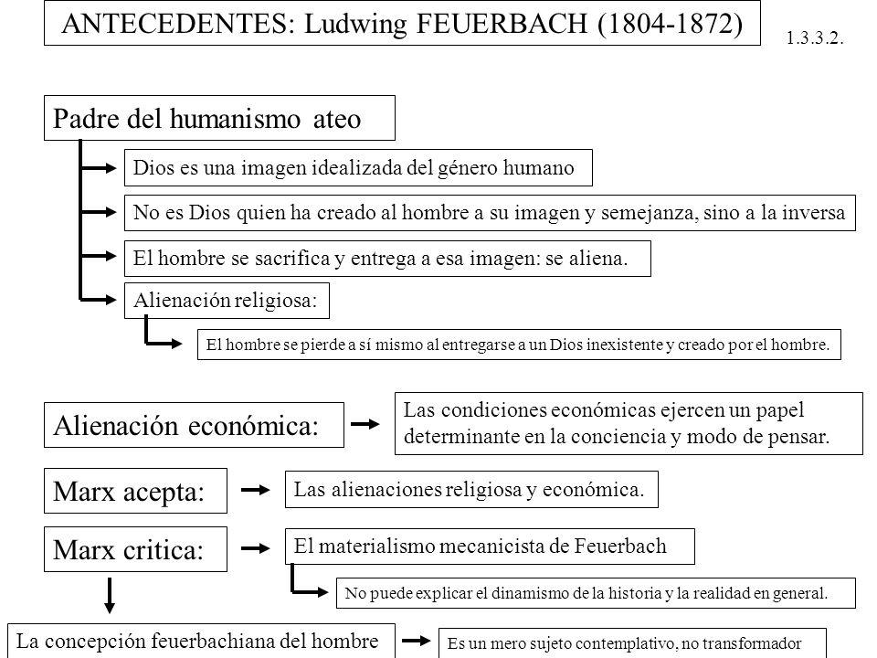 ANTECEDENTES: Ludwing FEUERBACH (1804-1872) Padre del humanismo ateo Dios es una imagen idealizada del género humano No es Dios quien ha creado al hom