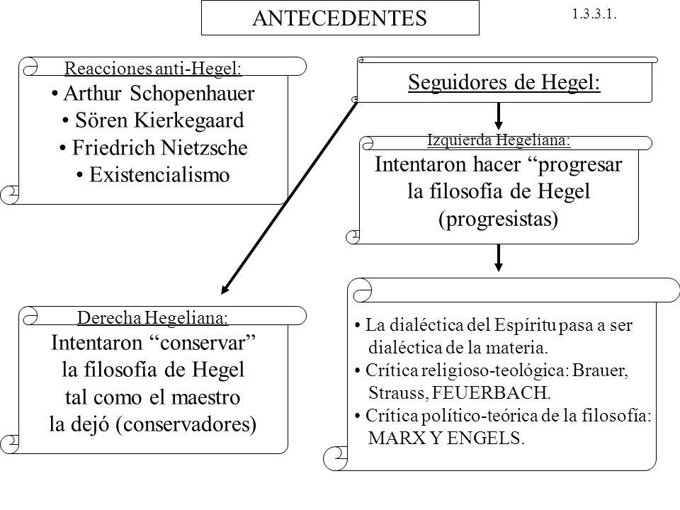 ANTECEDENTES Reacciones anti-Hegel: Arthur Schopenhauer Sören Kierkegaard Friedrich Nietzsche Existencialismo Seguidores de Hegel: Derecha Hegeliana: