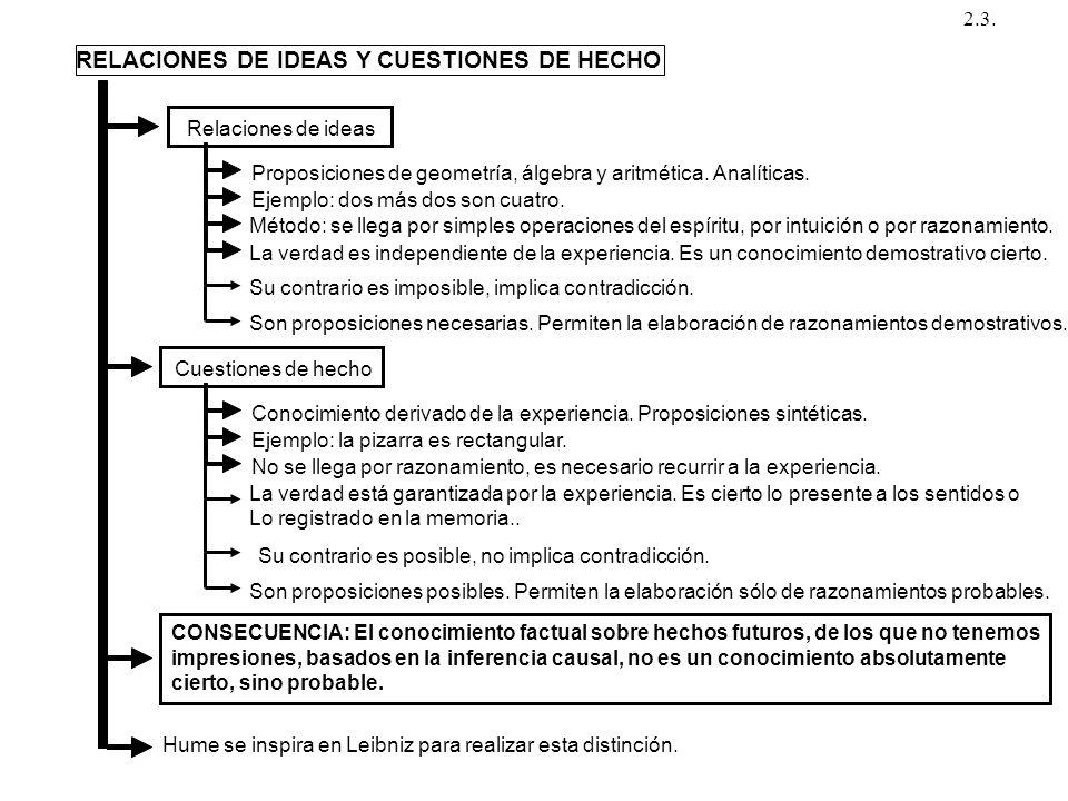 RELACIONES DE IDEAS Y CUESTIONES DE HECHO Relaciones de ideas Proposiciones de geometría, álgebra y aritmética. Analíticas. Ejemplo: dos más dos son c