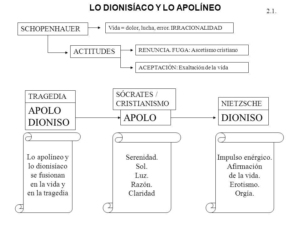 HISTORIA DE LA DECADENCIA 2.2.