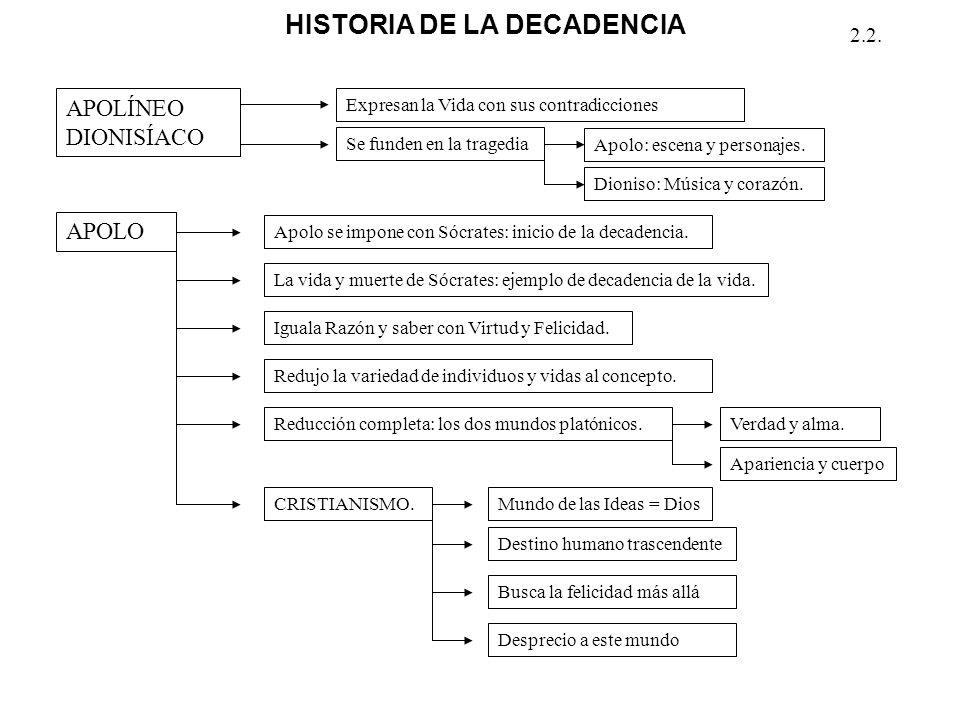 HISTORIA DE LA DECADENCIA 2.2. APOLÍNEO DIONISÍACO Expresan la Vida con sus contradicciones Se funden en la tragedia Apolo: escena y personajes. Dioni
