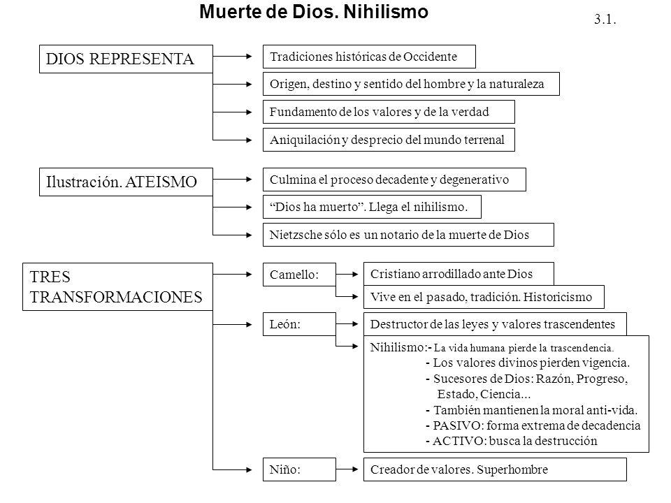 VOLUNTAD DE PODER 3.2.