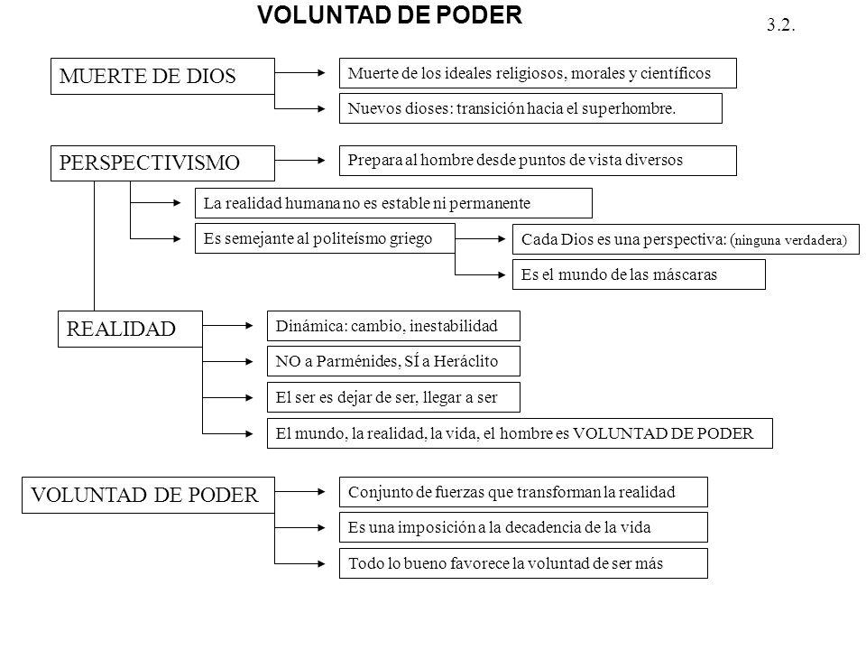 MORAL DE ESCLAVOS Y DE SEÑORES 4.
