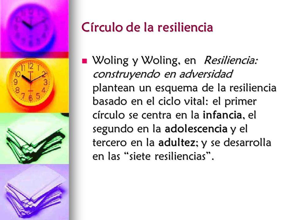 Círculo de la resiliencia Woling y Woling, en Resiliencia: construyendo en adversidad plantean un esquema de la resiliencia basado en el ciclo vital: