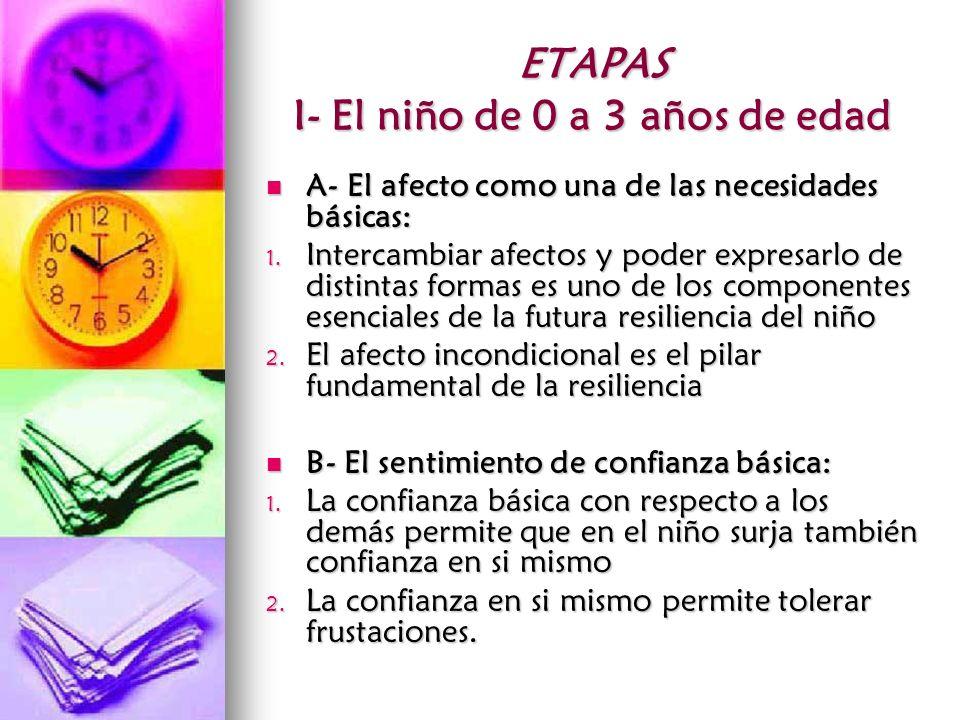 ETAPAS I- El niño de 0 a 3 años de edad A- El afecto como una de las necesidades básicas: A- El afecto como una de las necesidades básicas: 1. Interca