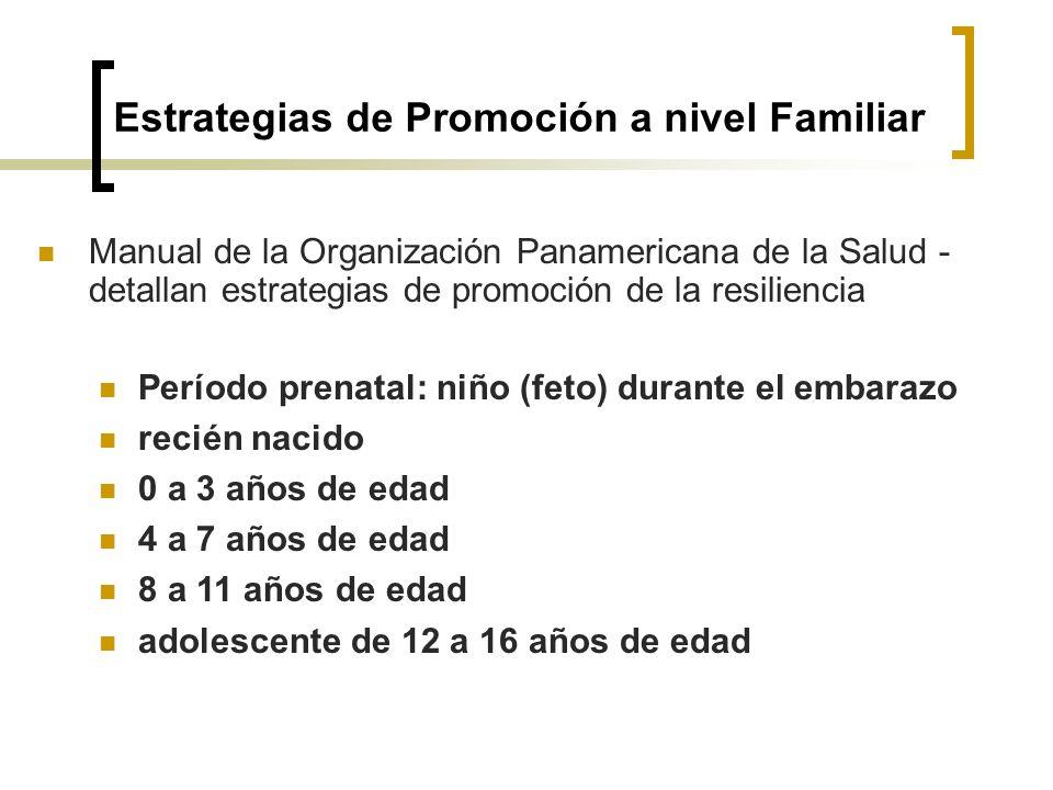 Estrategias de Promoción a nivel Familiar Manual de la Organización Panamericana de la Salud - detallan estrategias de promoción de la resiliencia Per