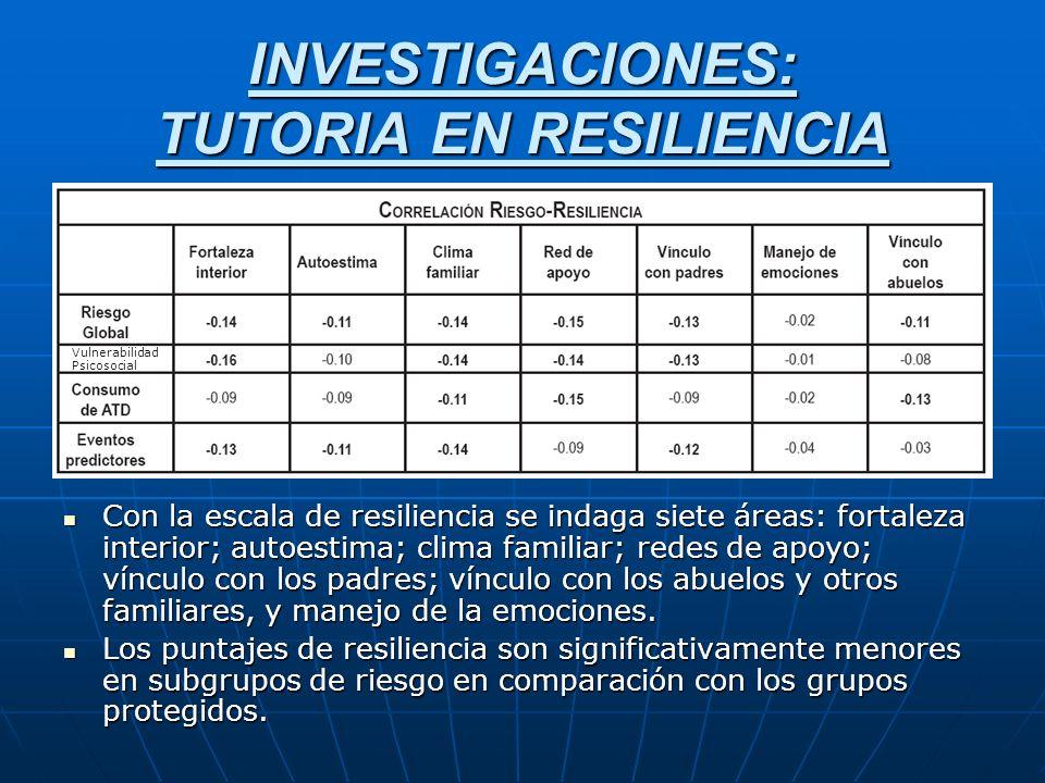 INVESTIGACIONES: TUTORIA EN RESILIENCIA Con la escala de resiliencia se indaga siete áreas: fortaleza interior; autoestima; clima familiar; redes de a