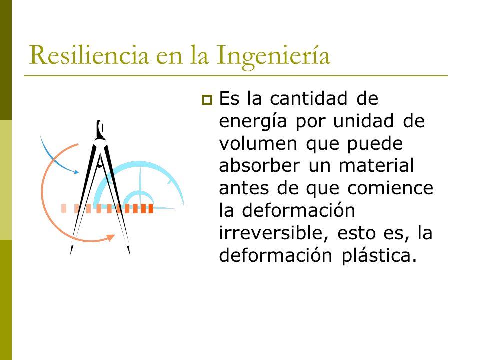 Resiliencia en la Ingeniería Es la cantidad de energía por unidad de volumen que puede absorber un material antes de que comience la deformación irrev