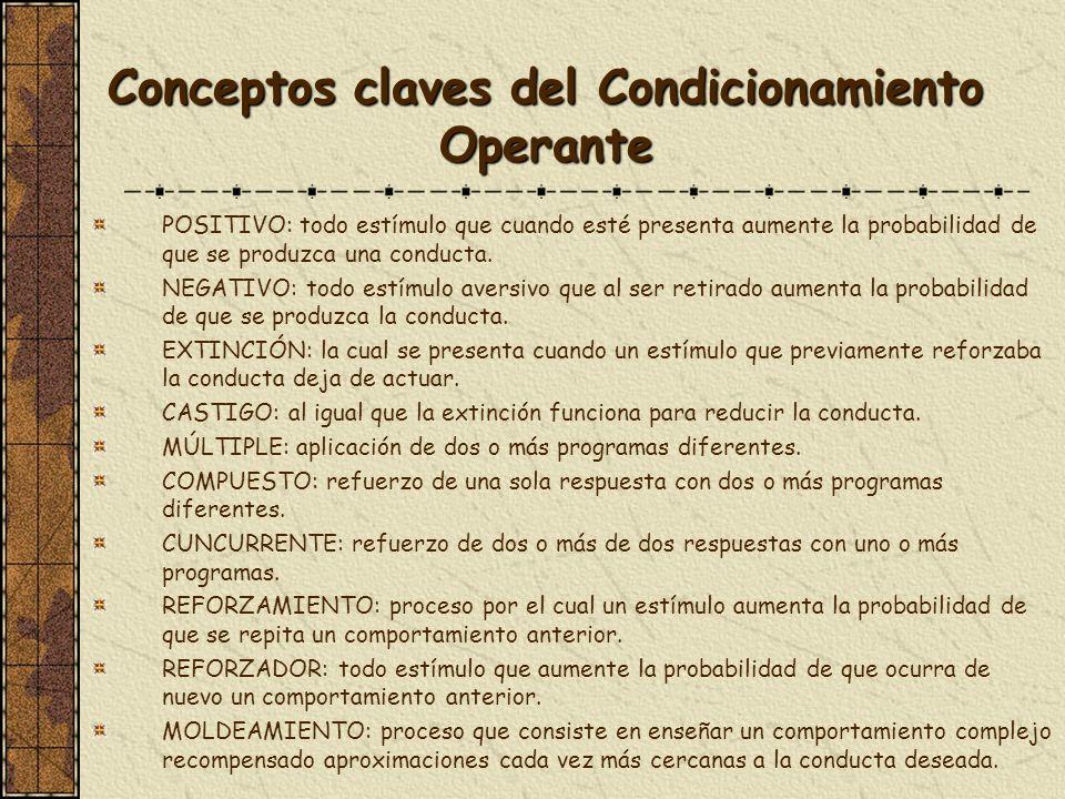 Conceptos claves del Condicionamiento Operante POSITIVO: todo estímulo que cuando esté presenta aumente la probabilidad de que se produzca una conduct