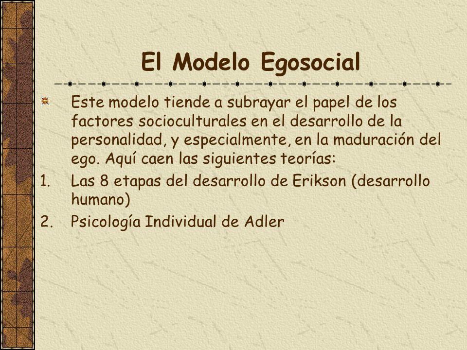 El Modelo Egosocial Este modelo tiende a subrayar el papel de los factores socioculturales en el desarrollo de la personalidad, y especialmente, en la