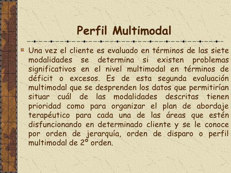 Perfil Multimodal Una vez el cliente es evaluado en términos de las siete modalidades se determina si existen problemas significativos en el nivel mul