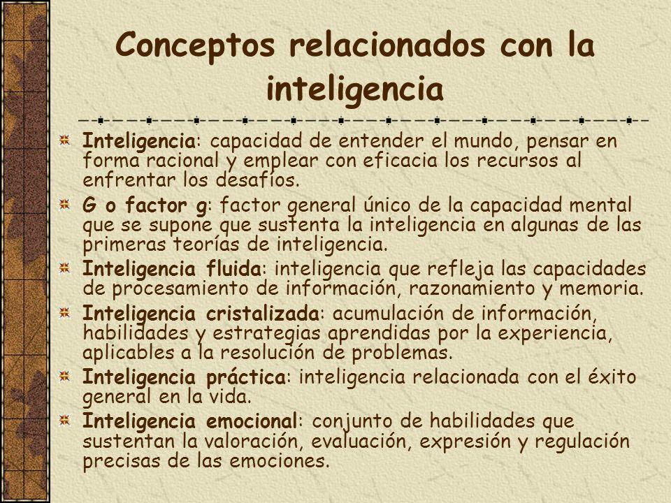 Conceptos relacionados con la inteligencia Inteligencia: capacidad de entender el mundo, pensar en forma racional y emplear con eficacia los recursos