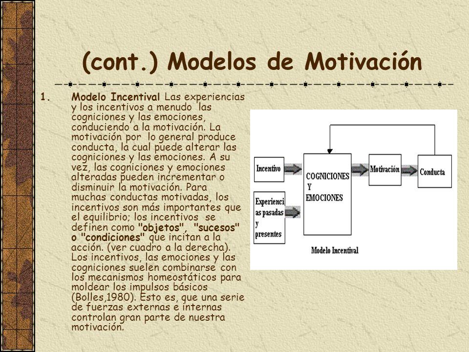(cont.) Modelos de Motivación 1.Modelo Incentival Las experiencias y los incentivos a menudo las cogniciones y las emociones, conduciendo a la motivac
