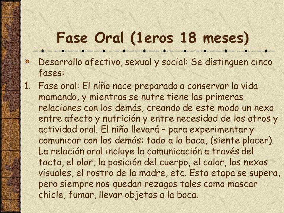Fase Oral (1eros 18 meses) Desarrollo afectivo, sexual y social: Se distinguen cinco fases: 1.Fase oral: El niño nace preparado a conservar la vida ma