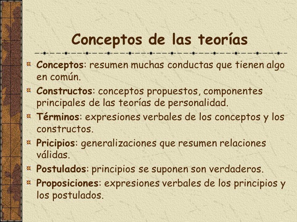 Conceptos de las teorías Conceptos: resumen muchas conductas que tienen algo en común. Constructos: conceptos propuestos, componentes principales de l
