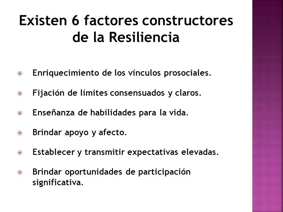 Existen 6 factores constructores de la Resiliencia Enriquecimiento de los vínculos prosociales. Fijación de límites consensuados y claros. Enseñanza d